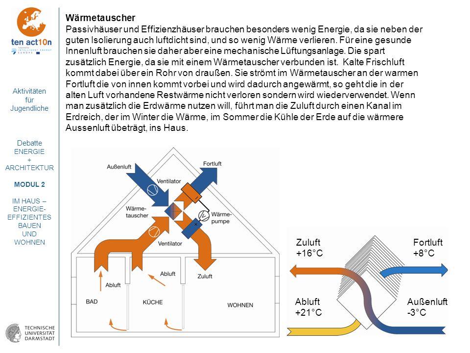 Aktivitäten für Jugendliche Debatte ENERGIE + ARCHITEKTUR MODUL 2 IM HAUS – ENERGIE- EFFIZIENTES BAUEN UND WOHNEN Wärmetauscher Passivhäuser und Effiz
