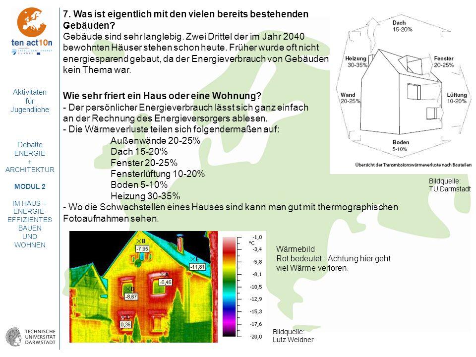 Aktivitäten für Jugendliche Debatte ENERGIE + ARCHITEKTUR MODUL 2 IM HAUS – ENERGIE- EFFIZIENTES BAUEN UND WOHNEN 7. Was ist eigentlich mit den vielen