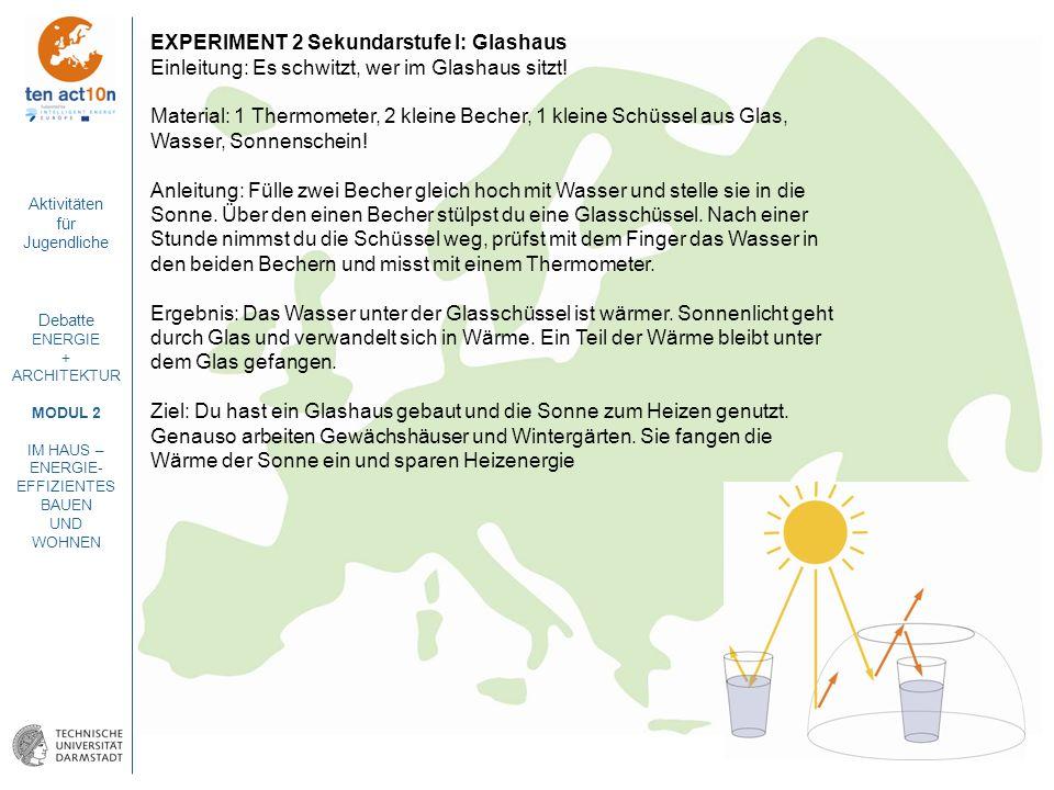 Aktivitäten für Jugendliche Debatte ENERGIE + ARCHITEKTUR MODUL 2 IM HAUS – ENERGIE- EFFIZIENTES BAUEN UND WOHNEN EXPERIMENT 2 Sekundarstufe I: Glasha
