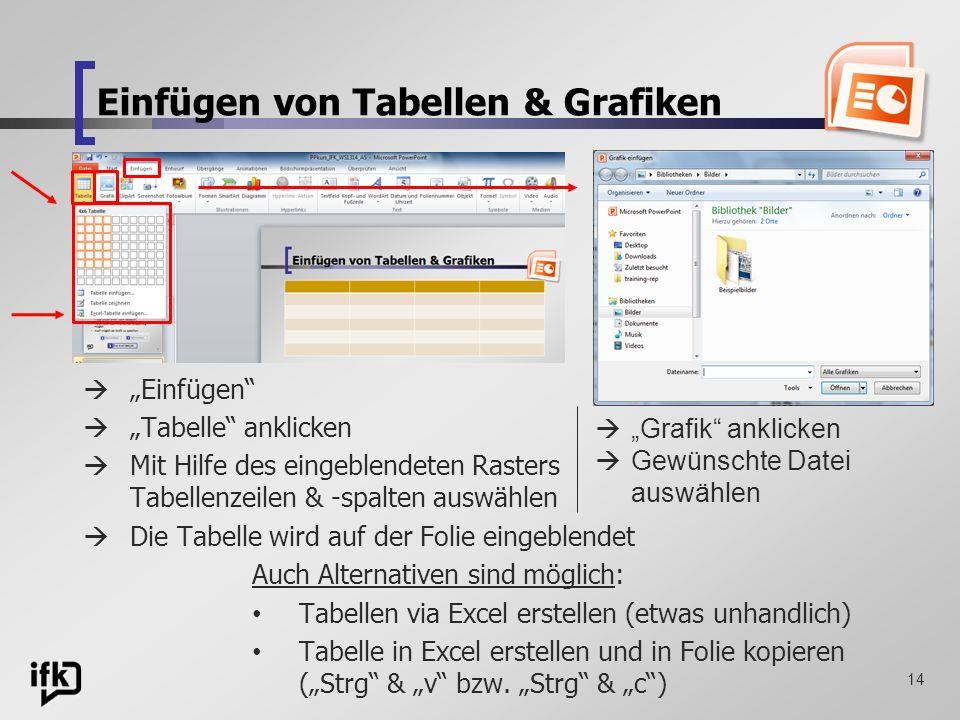 14 Einfügen von Tabellen & Grafiken Einfügen Tabelle anklicken Mit Hilfe des eingeblendeten Rasters Tabellenzeilen & -spalten auswählen Die Tabelle wi
