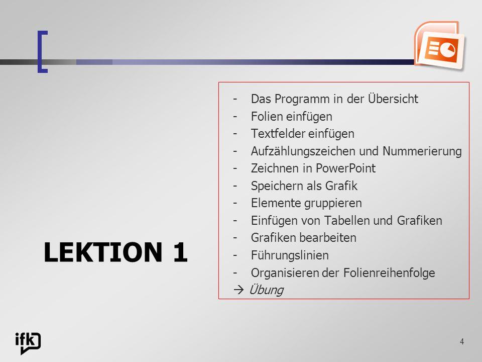 4 LEKTION 1 -Das Programm in der Übersicht -Folien einfügen -Textfelder einfügen -Aufzählungszeichen und Nummerierung -Zeichnen in PowerPoint -Speiche