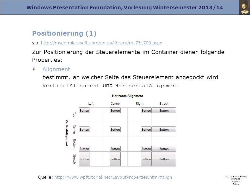 Windows Presentation Foundation, Vorlesung Wintersemester 2013/14 Prof. Dr. Herrad Schmidt WS 13/14 Kapitel 3 Folie 4 Positionierung (1) s.a. http://m