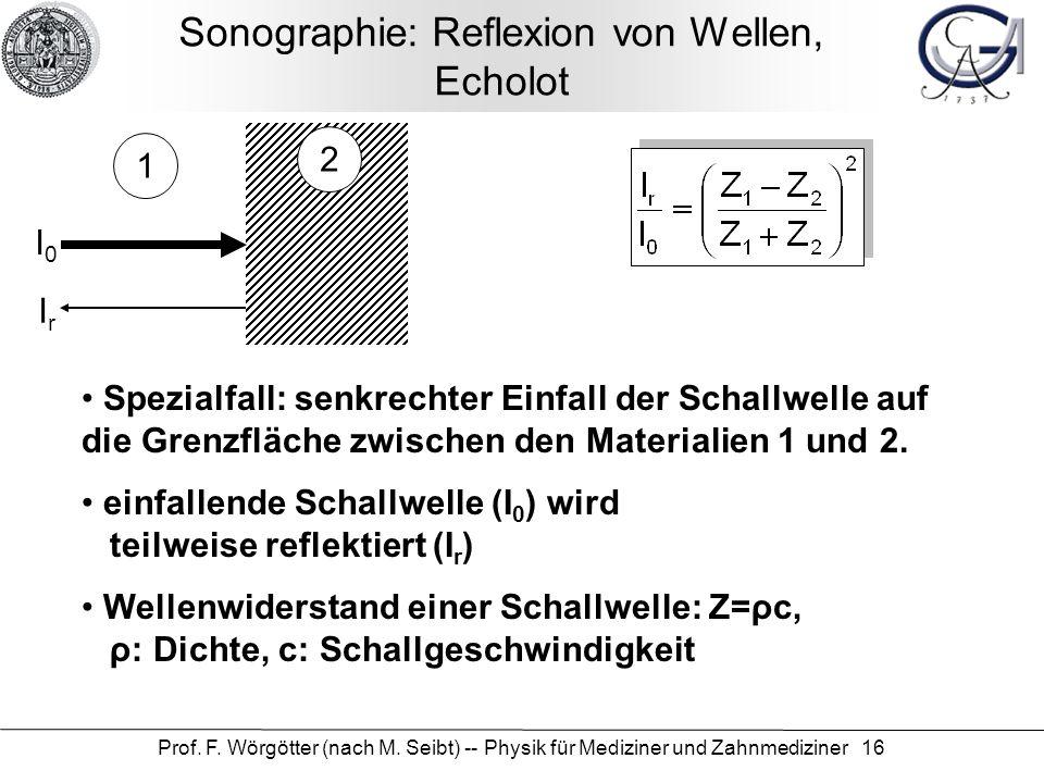 Prof. F. Wörgötter (nach M. Seibt) -- Physik für Mediziner und Zahnmediziner 16 Sonographie: Reflexion von Wellen, Echolot Spezialfall: senkrechter Ei