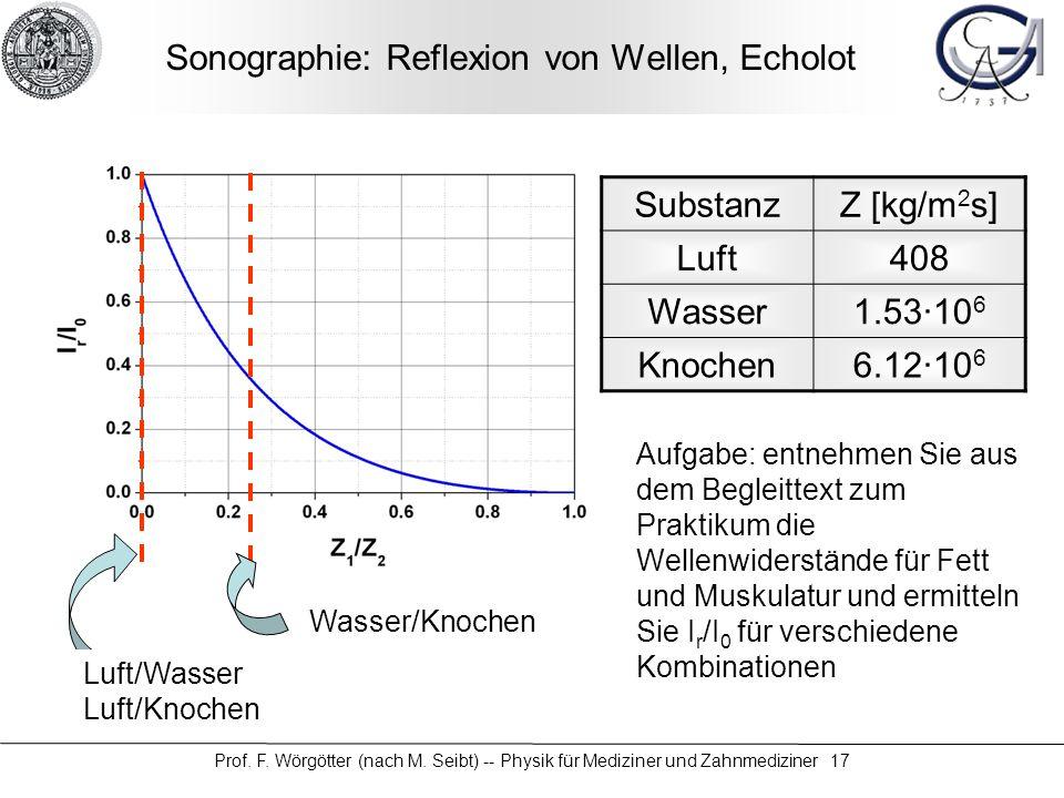 Prof. F. Wörgötter (nach M. Seibt) -- Physik für Mediziner und Zahnmediziner 17 Sonographie: Reflexion von Wellen, Echolot SubstanzZ [kg/m 2 s] Luft40