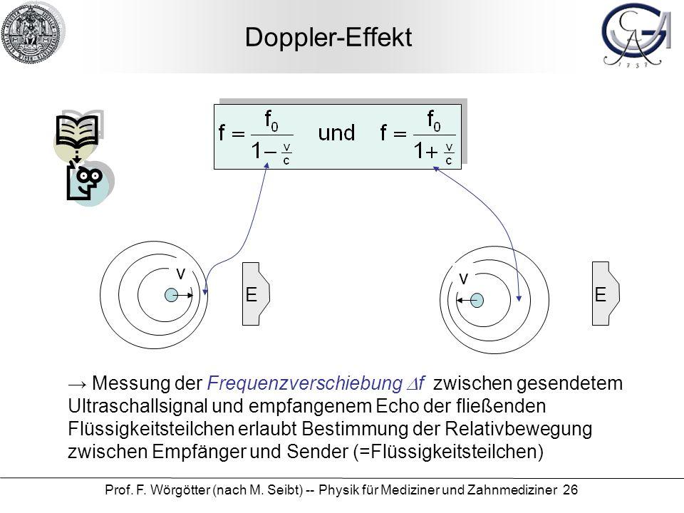 Prof. F. Wörgötter (nach M. Seibt) -- Physik für Mediziner und Zahnmediziner 26 Doppler-Effekt EE v v Messung der Frequenzverschiebung f zwischen gese