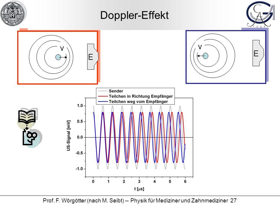 Prof. F. Wörgötter (nach M. Seibt) -- Physik für Mediziner und Zahnmediziner 27 Doppler-Effekt E v E v