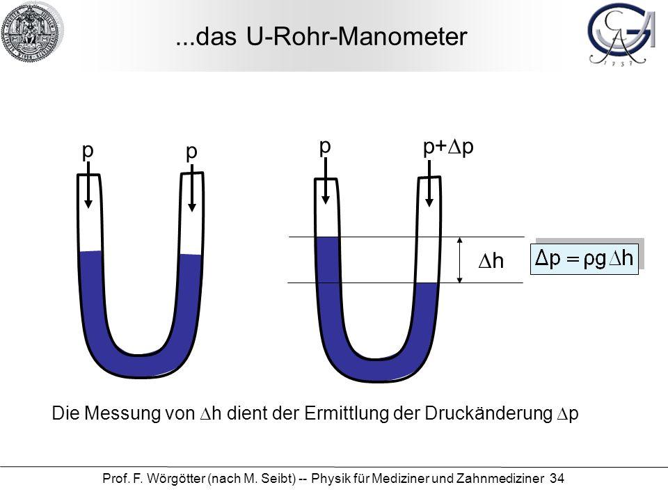 Prof. F. Wörgötter (nach M. Seibt) -- Physik für Mediziner und Zahnmediziner 34...das U-Rohr-Manometer p p p p+ p h Die Messung von h dient der Ermitt
