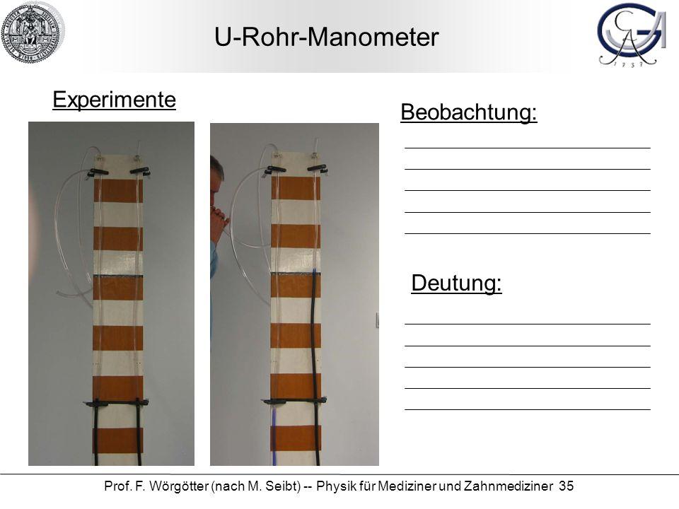 Prof. F. Wörgötter (nach M. Seibt) -- Physik für Mediziner und Zahnmediziner 35 U-Rohr-Manometer Beobachtung: Deutung: Experimente