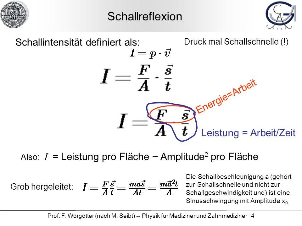 Prof. F. Wörgötter (nach M. Seibt) -- Physik für Mediziner und Zahnmediziner 4 Schallreflexion Schallintensität definiert als: Druck mal Schallschnell