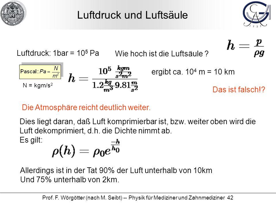 Prof. F. Wörgötter (nach M. Seibt) -- Physik für Mediziner und Zahnmediziner 42 Luftdruck und Luftsäule Die Atmosphäre reicht deutlich weiter. Dies li