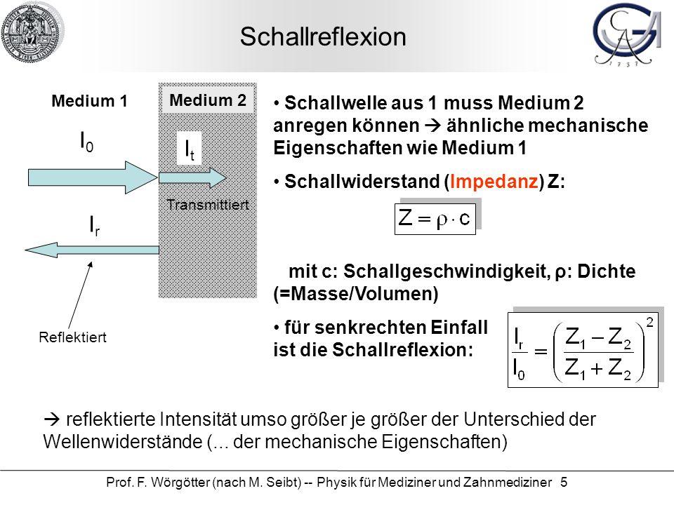 Prof. F. Wörgötter (nach M. Seibt) -- Physik für Mediziner und Zahnmediziner 5 Schallreflexion I0I0 ItIt IrIr Schallwelle aus 1 muss Medium 2 anregen