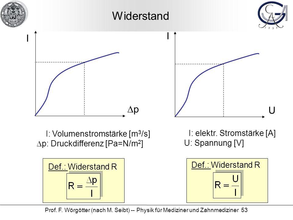 Prof. F. Wörgötter (nach M. Seibt) -- Physik für Mediziner und Zahnmediziner 53 Widerstand I p I: Volumenstromstärke [m 3 /s] p: Druckdifferenz [Pa=N/