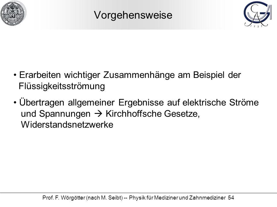 Prof. F. Wörgötter (nach M. Seibt) -- Physik für Mediziner und Zahnmediziner 54 Vorgehensweise Erarbeiten wichtiger Zusammenhänge am Beispiel der Flüs