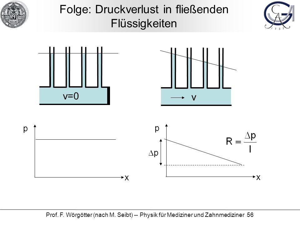 Prof. F. Wörgötter (nach M. Seibt) -- Physik für Mediziner und Zahnmediziner 56 Folge: Druckverlust in fließenden Flüssigkeiten v=0 x p v x p p
