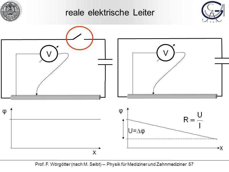 Prof. F. Wörgötter (nach M. Seibt) -- Physik für Mediziner und Zahnmediziner 57 reale elektrische Leiter V x φ U= φ V x φ