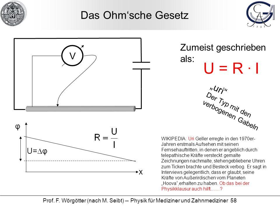 Prof. F. Wörgötter (nach M. Seibt) -- Physik für Mediziner und Zahnmediziner 58 Das Ohmsche Gesetz V x φ U= φ Zumeist geschrieben als: U = R. I uri De