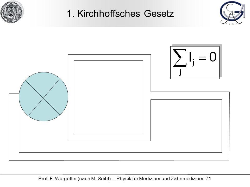 Prof. F. Wörgötter (nach M. Seibt) -- Physik für Mediziner und Zahnmediziner 71 1. Kirchhoffsches Gesetz