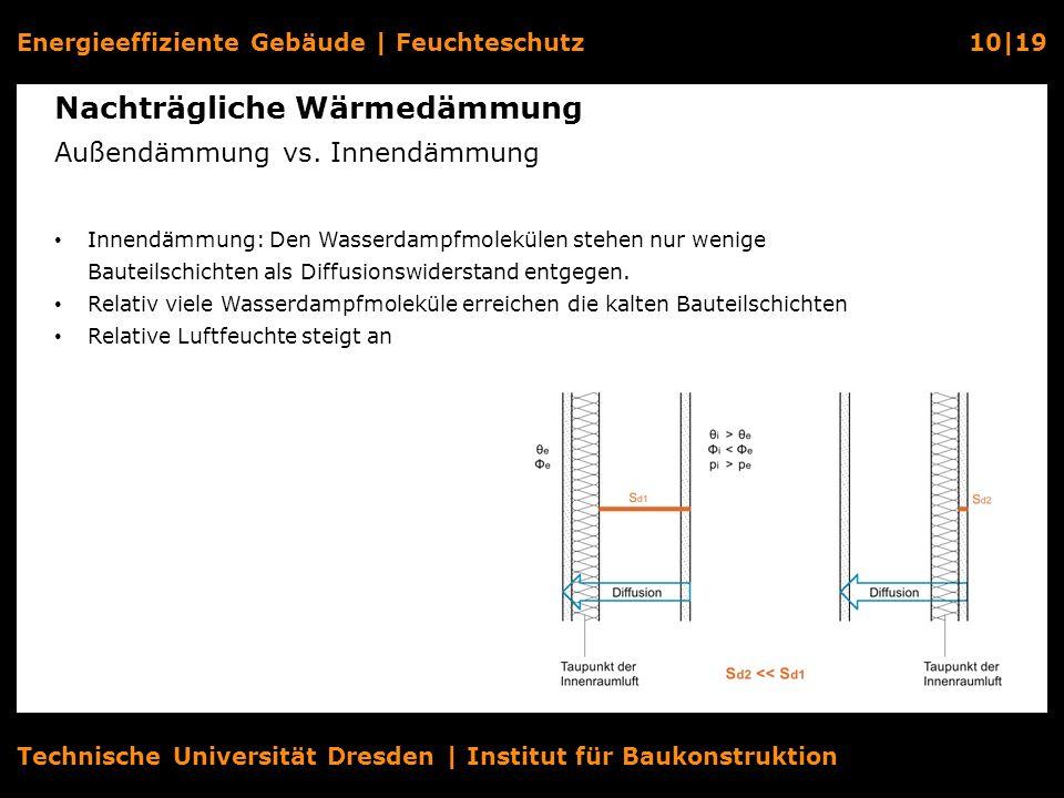 Energieeffiziente Gebäude   Feuchteschutz10 19 Technische Universität Dresden   Institut für Baukonstruktion Nachträgliche Wärmedämmung Außendämmung v