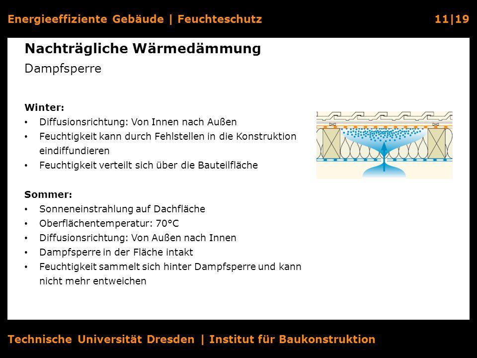 Energieeffiziente Gebäude   Feuchteschutz11 19 Technische Universität Dresden   Institut für Baukonstruktion Nachträgliche Wärmedämmung Dampfsperre Wi