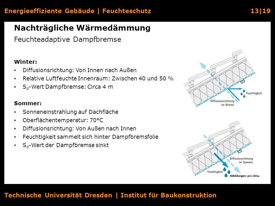 Energieeffiziente Gebäude   Feuchteschutz13 19 Technische Universität Dresden   Institut für Baukonstruktion Nachträgliche Wärmedämmung Feuchteadaptiv