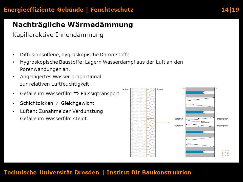 Energieeffiziente Gebäude   Feuchteschutz14 19 Technische Universität Dresden   Institut für Baukonstruktion Nachträgliche Wärmedämmung Kapillaraktive
