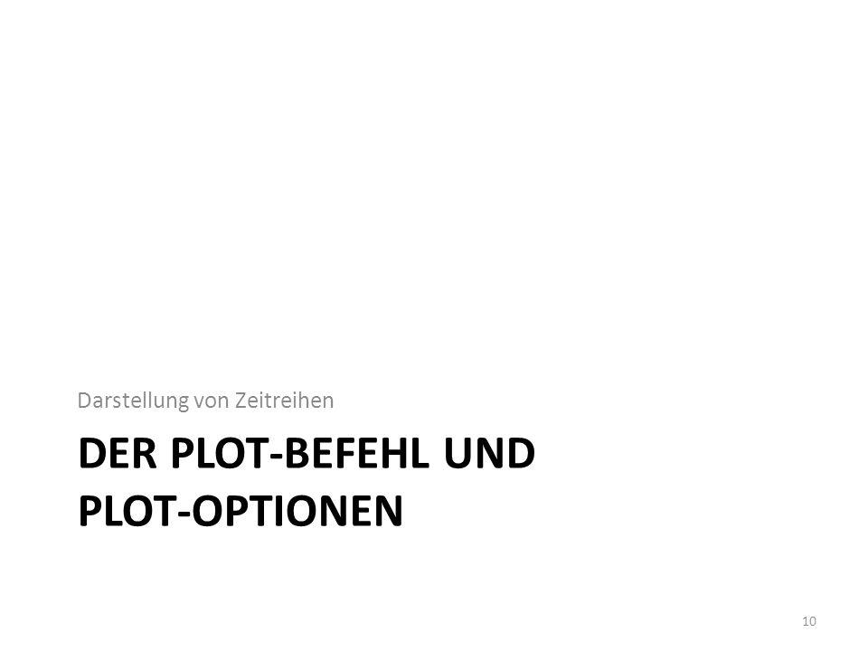 DER PLOT-BEFEHL UND PLOT-OPTIONEN Darstellung von Zeitreihen 10