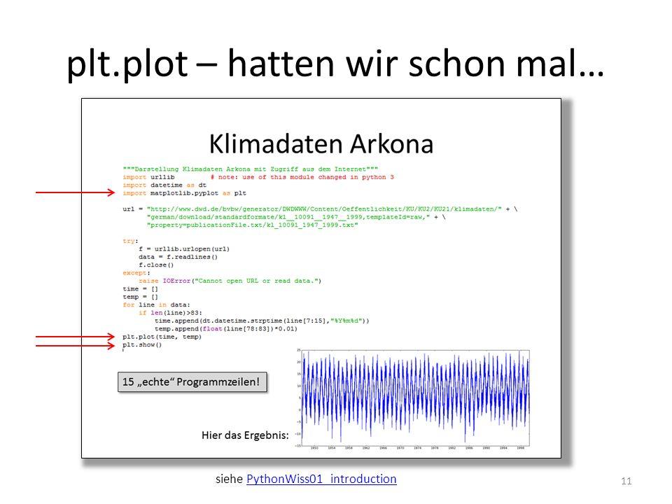 plt.plot – hatten wir schon mal… 11 siehe PythonWiss01_introductionPythonWiss01_introduction