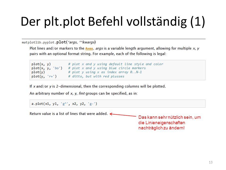 Der plt.plot Befehl vollständig (1) 13 Das kann sehr nützlich sein, um die Linieneigenschaften nachträglich zu ändern!