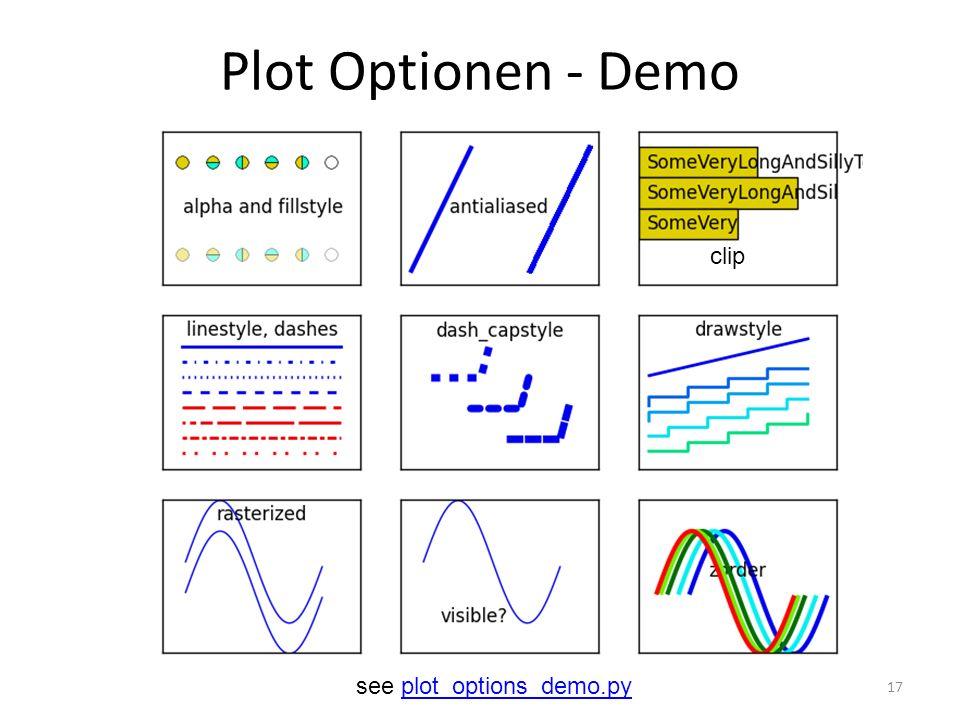 Plot Optionen - Demo 17 see plot_options_demo.pyplot_options_demo.py clip