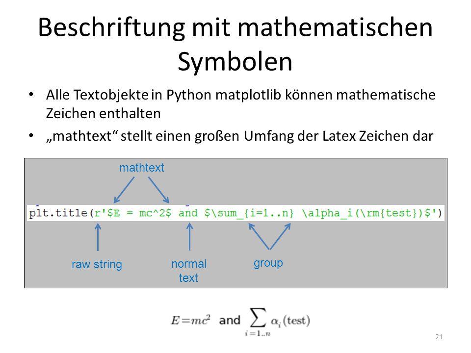 Beschriftung mit mathematischen Symbolen Alle Textobjekte in Python matplotlib können mathematische Zeichen enthalten mathtext stellt einen großen Umf