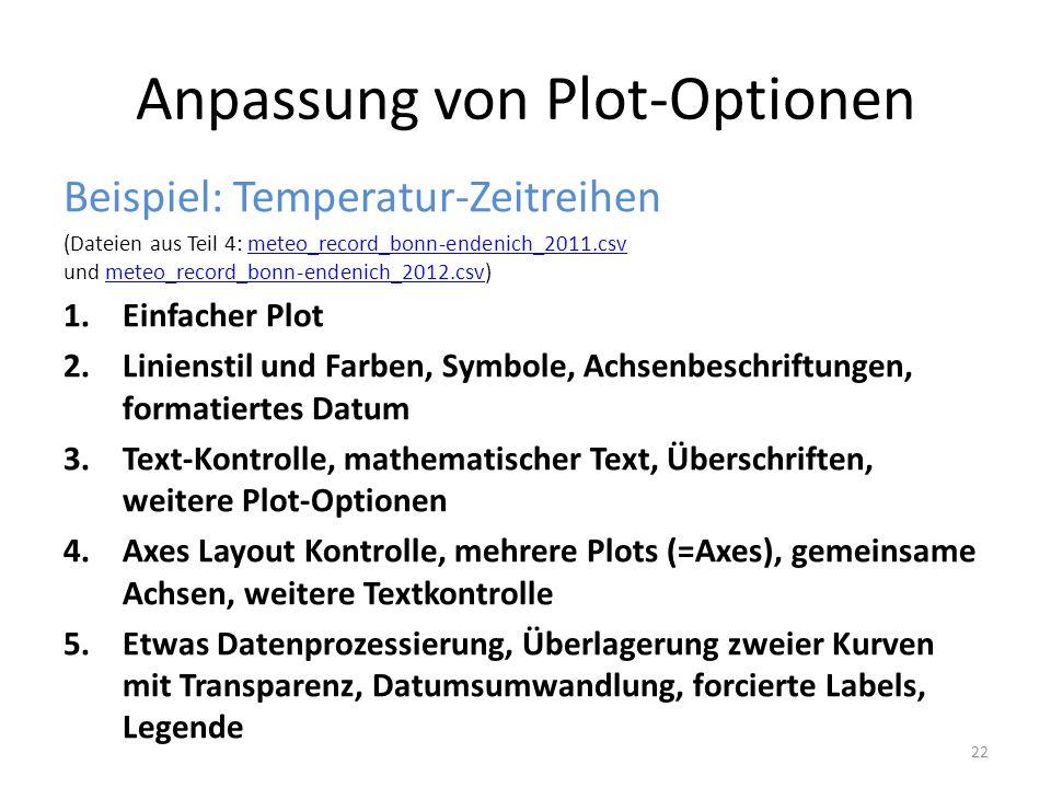 Anpassung von Plot-Optionen Beispiel: Temperatur-Zeitreihen (Dateien aus Teil 4: meteo_record_bonn-endenich_2011.csv und meteo_record_bonn-endenich_20