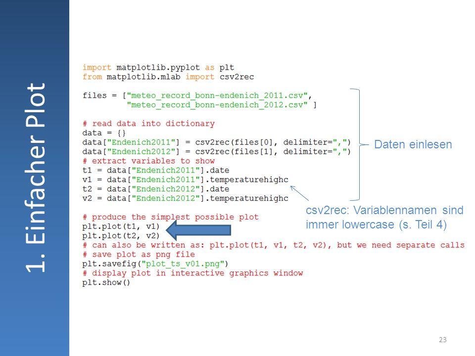 23 1. Einfacher Plot Daten einlesen csv2rec: Variablennamen sind immer lowercase (s. Teil 4)