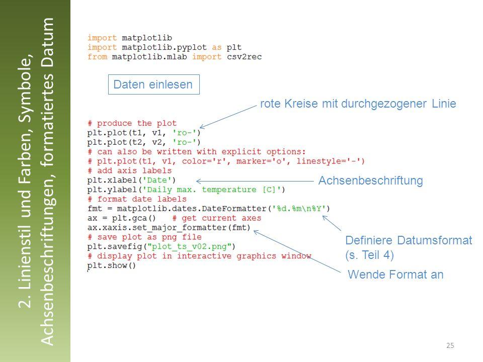 25 2. Linienstil und Farben, Symbole, Achsenbeschriftungen, formatiertes Datum Daten einlesen rote Kreise mit durchgezogener Linie Achsenbeschriftung