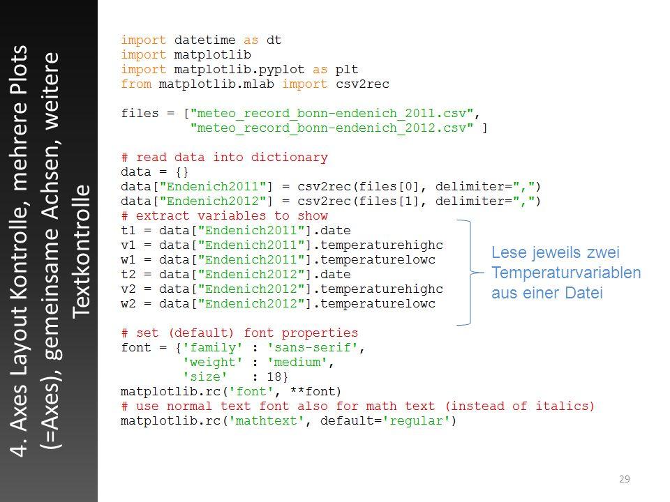 29 4. Axes Layout Kontrolle, mehrere Plots (=Axes), gemeinsame Achsen, weitere Textkontrolle Lese jeweils zwei Temperaturvariablen aus einer Datei
