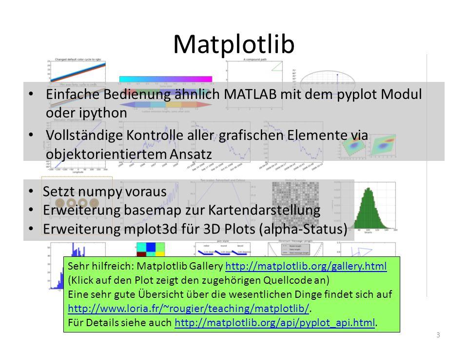 Matplotlib Einfache Bedienung ähnlich MATLAB mit dem pyplot Modul oder ipython Vollständige Kontrolle aller grafischen Elemente via objektorientiertem