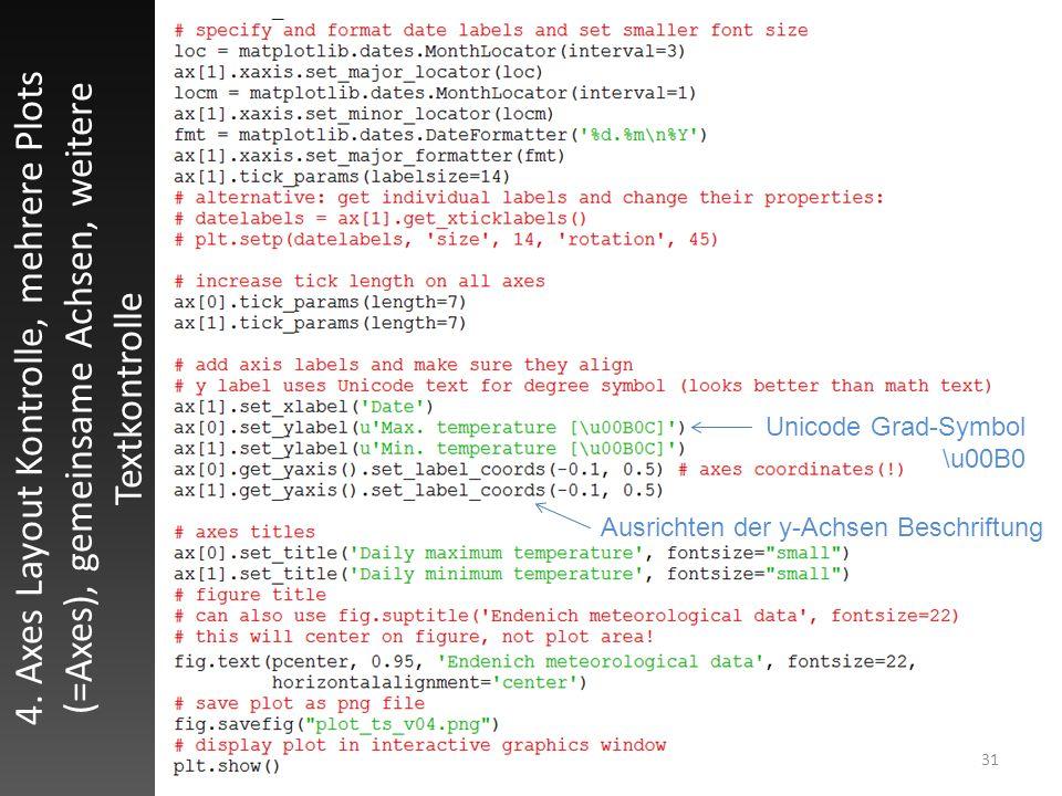 31 4. Axes Layout Kontrolle, mehrere Plots (=Axes), gemeinsame Achsen, weitere Textkontrolle Unicode Grad-Symbol \u00B0 Ausrichten der y-Achsen Beschr