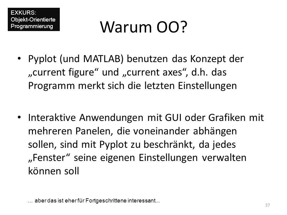 Warum OO? Pyplot (und MATLAB) benutzen das Konzept der current figure und current axes, d.h. das Programm merkt sich die letzten Einstellungen Interak