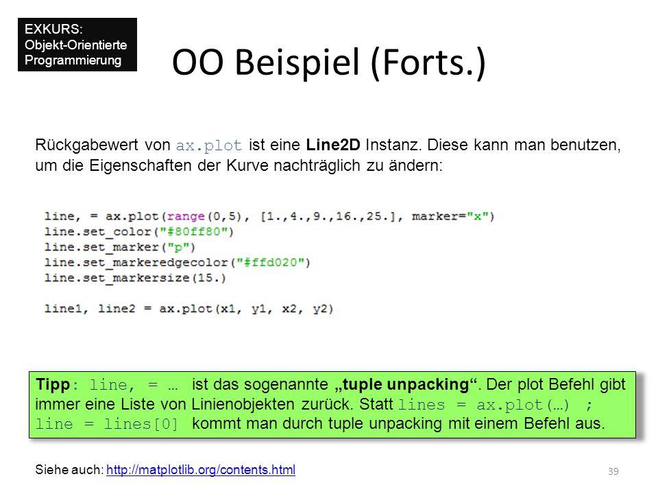 OO Beispiel (Forts.) 39 Rückgabewert von ax.plot ist eine Line2D Instanz. Diese kann man benutzen, um die Eigenschaften der Kurve nachträglich zu ände