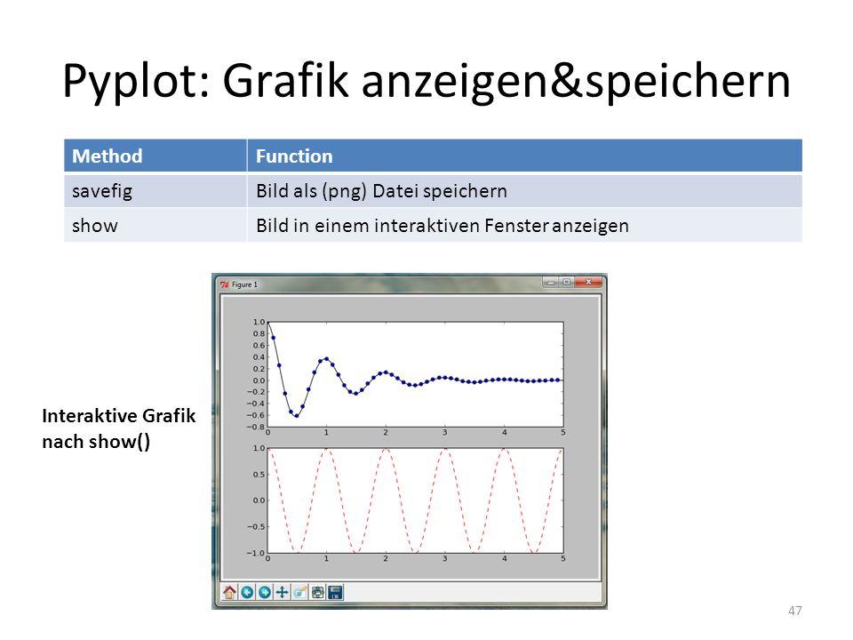 Pyplot: Grafik anzeigen&speichern 47 MethodFunction savefigBild als (png) Datei speichern showBild in einem interaktiven Fenster anzeigen Interaktive