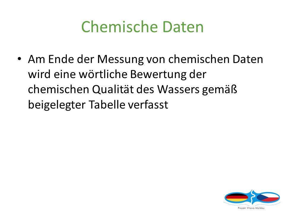 Chemische Daten Am Ende der Messung von chemischen Daten wird eine wörtliche Bewertung der chemischen Qualität des Wassers gemäß beigelegter Tabelle verfasst