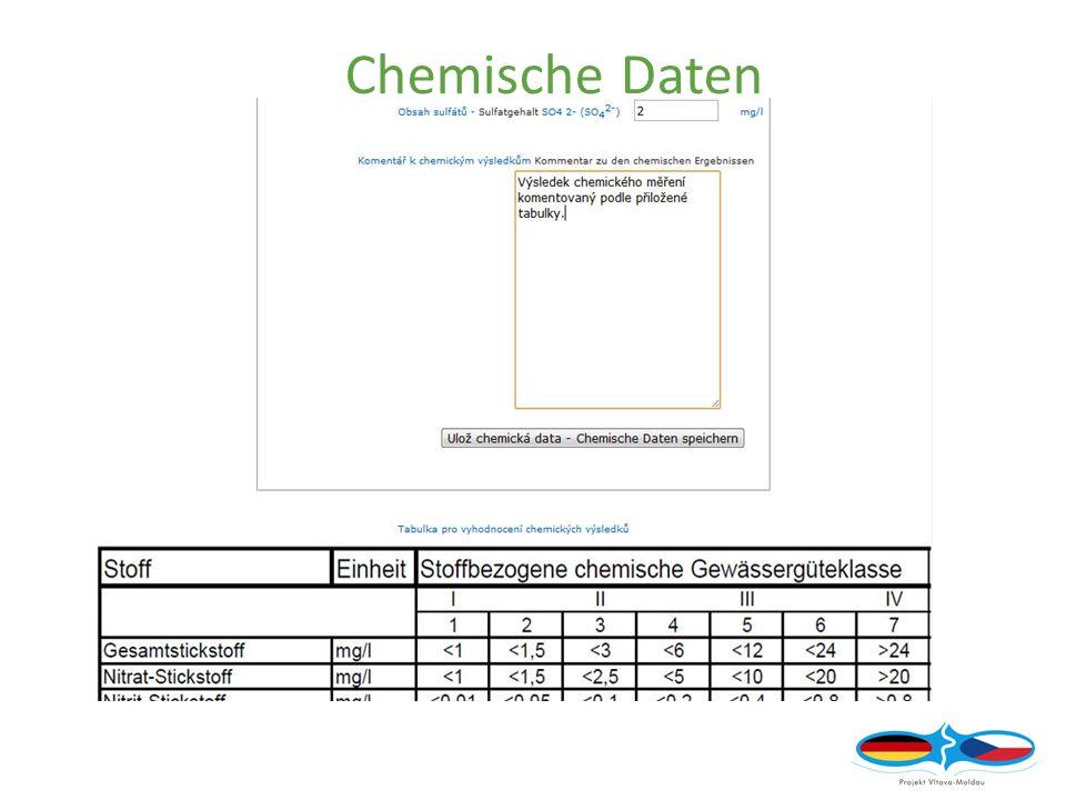 Chemische Daten