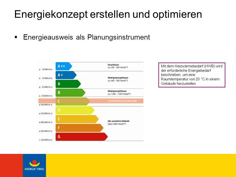 Energiekonzept erstellen und optimieren Energieausweis als Planungsinstrument Mit dem Heizwärmebedarf (HWB) wird der erforderliche Energiebedarf besch