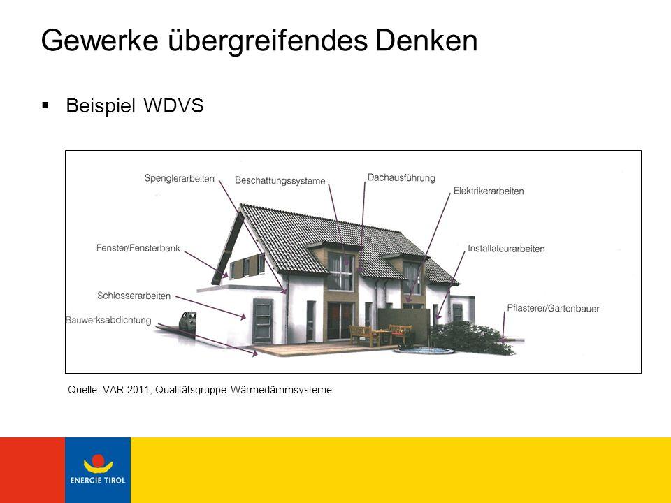 Gewerke übergreifendes Denken Beispiel WDVS Quelle: VAR 2011, Qualitätsgruppe Wärmedämmsysteme