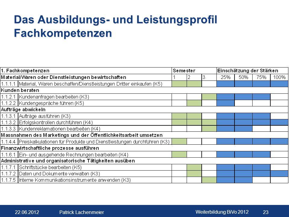 22.06.2012 Weiterbildung BiVo 2012 24 Patrick Lachenmeier Das Ausbildungs- und Leistungsprofil Überfachliche Kompetenzen