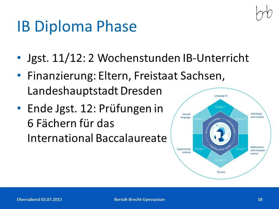 IB Diploma Phase Jgst. 11/12: 2 Wochenstunden IB-Unterricht Finanzierung: Eltern, Freistaat Sachsen, Landeshauptstadt Dresden Ende Jgst. 12: Prüfungen