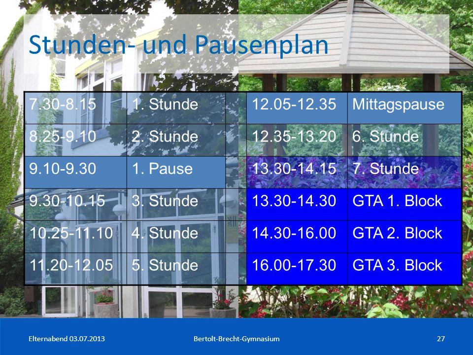 Stunden- und Pausenplan Elternabend 03.07.2013Bertolt-Brecht-Gymnasium27 7.30-8.151. Stunde12.05-12.35Mittagspause 8.25-9.102. Stunde12.35-13.206. Stu