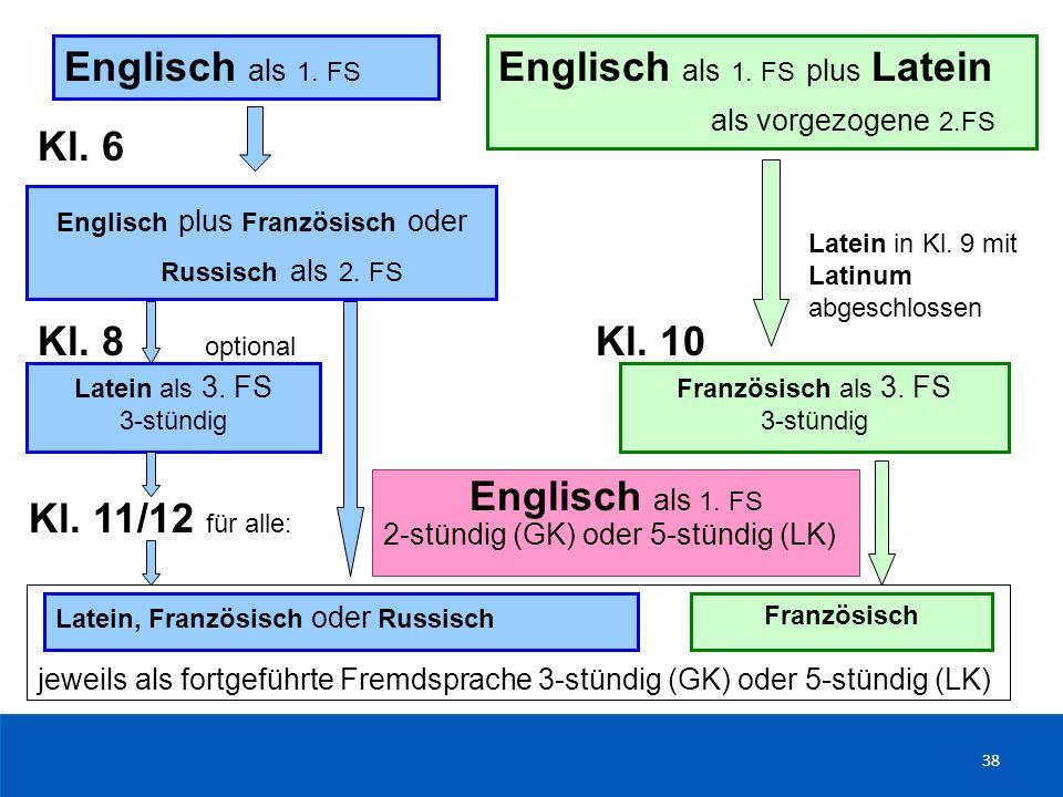 38 Englisch als 1. FS Englisch als 1. FS plus Latein als vorgezogene 2.FS Kl. 6 Englisch plus Französisch oder Russisch als 2. FS Kl. 8 optional Latei