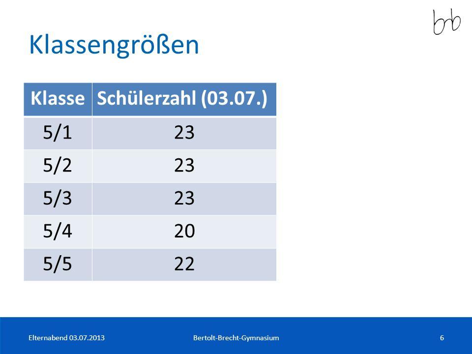 Stunden- und Pausenplan Elternabend 03.07.2013Bertolt-Brecht-Gymnasium27 7.30-8.151.