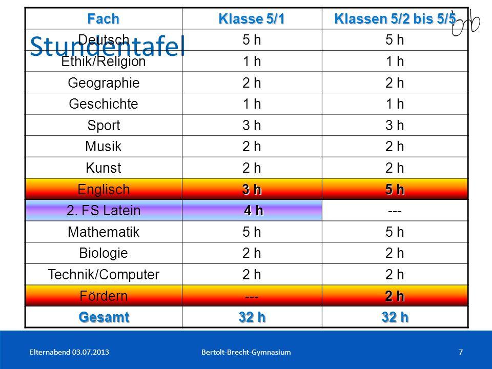 38 Englisch als 1.FS Englisch als 1. FS plus Latein als vorgezogene 2.FS Kl.