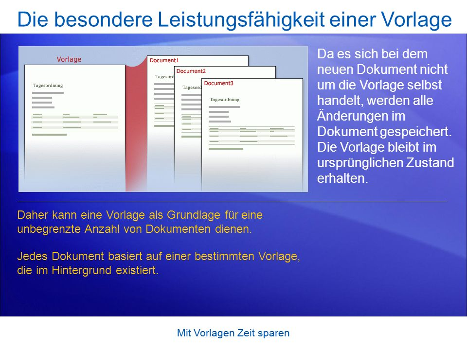 Mit Vorlagen Zeit sparen Die besondere Leistungsfähigkeit einer Vorlage Da es sich bei dem neuen Dokument nicht um die Vorlage selbst handelt, werden alle Änderungen im Dokument gespeichert.
